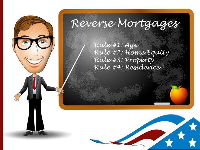 interest rates on reverse mortgage loans