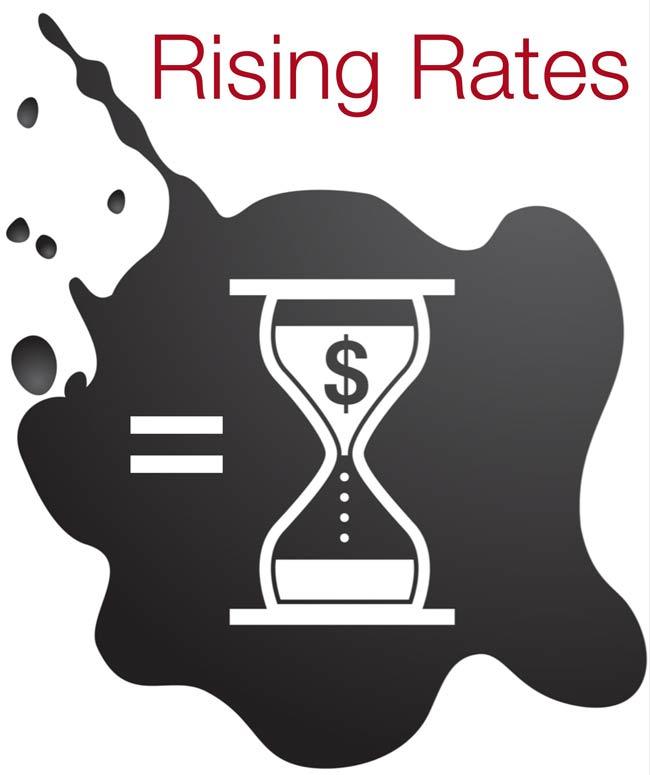 interest rates rising - money