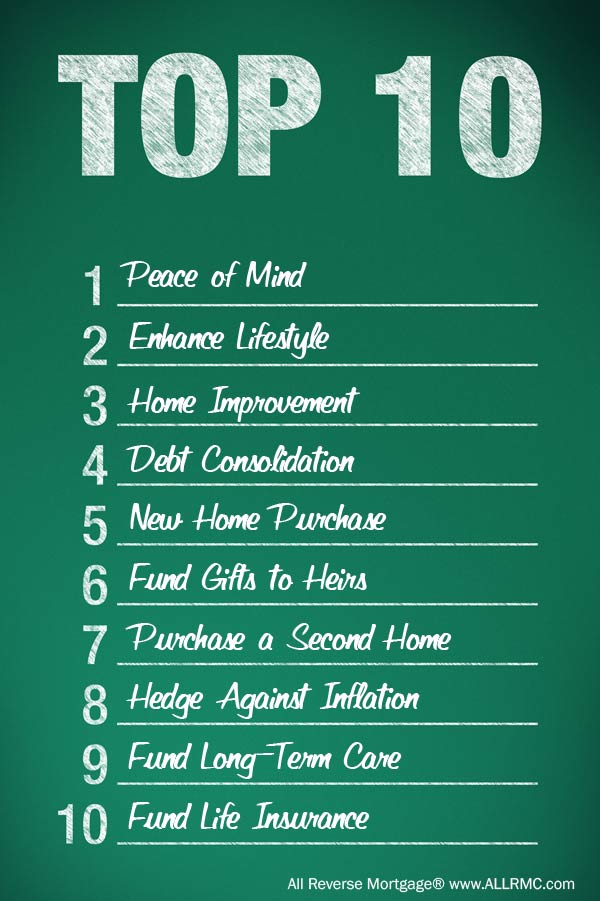 top 10 reasons to get a reverse mortgage