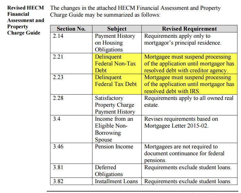 new financial assessment federal tax requirements