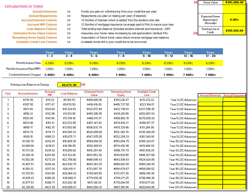 reverse amortization calculator koni polycode co