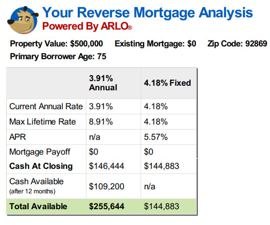 reverse mortgage payment option examples