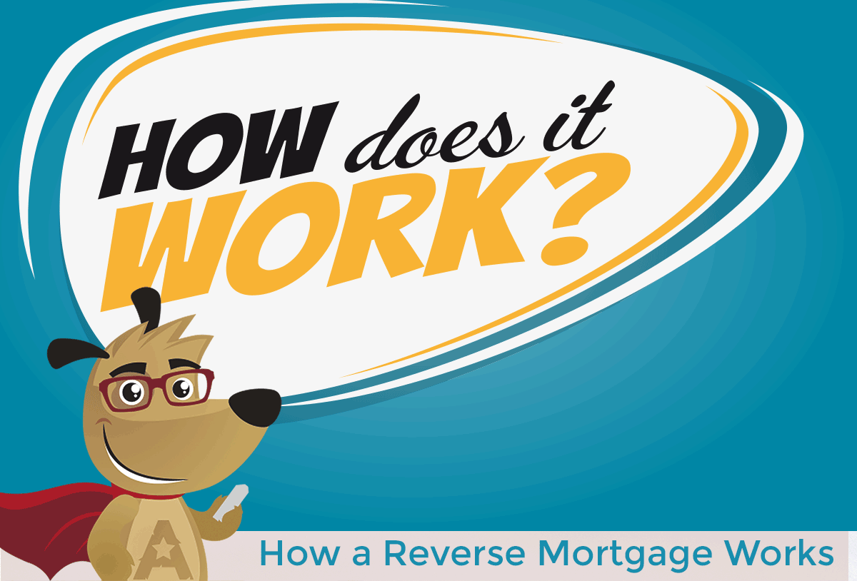 ARLO explains how a reverse mortgage works